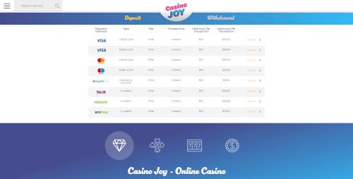 Casino Joy Banking
